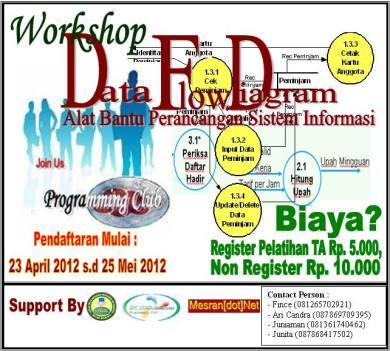 Workshop DFD-Alat Bantu Perancangan Sistem Informasi